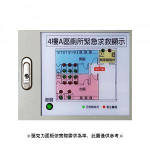 警報控制盤